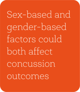Sex-based and gender-based factors could both affect concussion outcomes