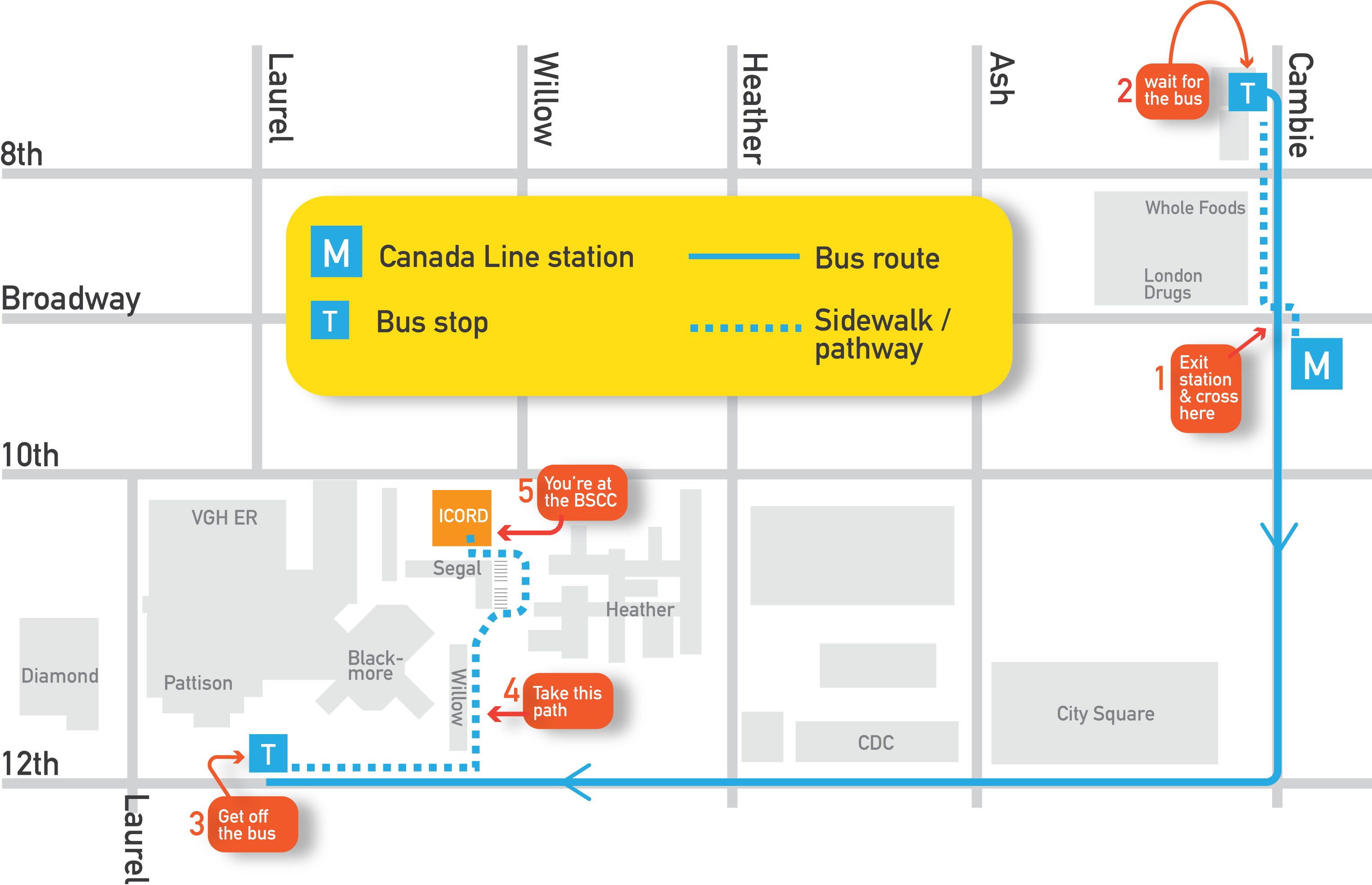 map showing all-downhill route from Broadway Canada Line station to ICORD